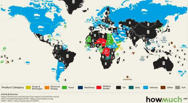 INFOGRAPHIC: Visualizing each country's most valuable import